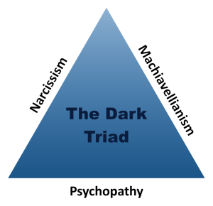 1024px-The_Dark_Triad